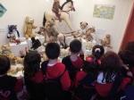 Ana Sınıfımız Oyuncak Müzesinde